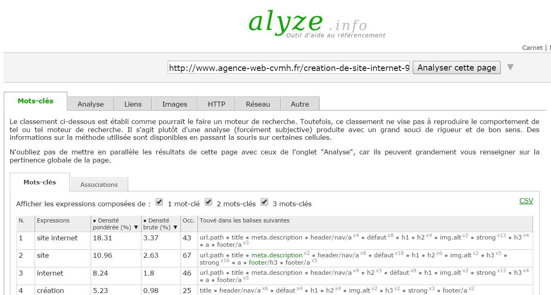 analyse-seo-semantique-alyze-info